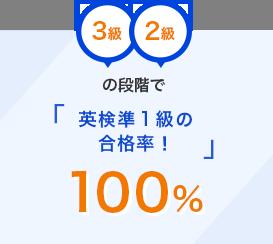 英検准1級の合格率100%!