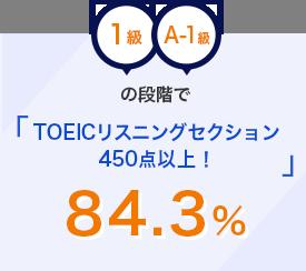 TOEICリスニングセクション450点以上!